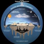 La Terra piatta negli ultimi giorni