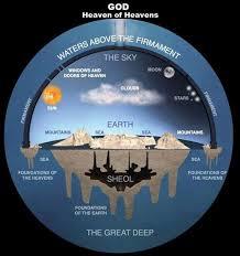 la Terra è una macchina